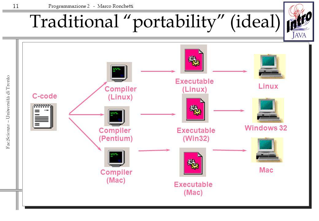 11 Fac.Scienze – Università di Trento Programmazione 2 - Marco Ronchetti Traditional portability (ideal) C-code Compiler (Linux) Compiler (Pentium) Co