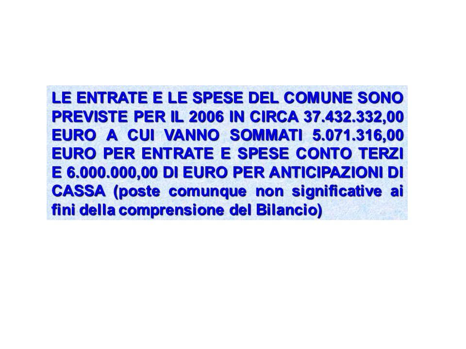 LE ENTRATE E LE SPESE DEL COMUNE SONO PREVISTE PER IL 2006 IN CIRCA 37.432.332,00 EURO A CUI VANNO SOMMATI 5.071.316,00 EURO PER ENTRATE E SPESE CONTO TERZI E 6.000.000,00 DI EURO PER ANTICIPAZIONI DI CASSA (poste comunque non significative ai fini della comprensione del Bilancio)