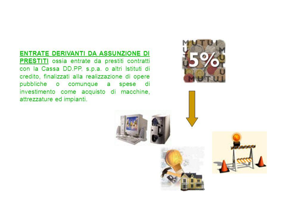 ENTRATE DERIVANTI DA ASSUNZIONE DI PRESTITI ossia entrate da prestiti contratti con la Cassa DD.PP.