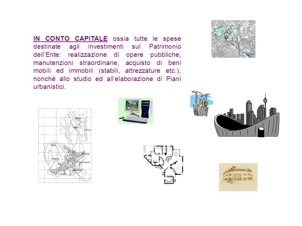 IN CONTO CAPITALE ossia tutte le spese destinate agli investimenti sul Patrimonio dellEnte: realizzazione di opere pubbliche, manutenzioni straordinarie, acquisto di beni mobili ed immobili (stabili, attrezzature etc.), nonché allo studio ed allelaborazione di Piani urbanistici.