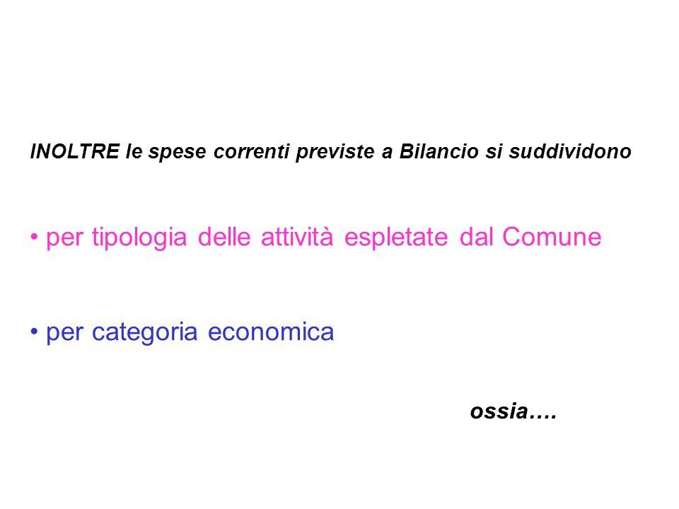 INOLTRE le spese correnti previste a Bilancio si suddividono per tipologia delle attività espletate dal Comune per categoria economica ossia….