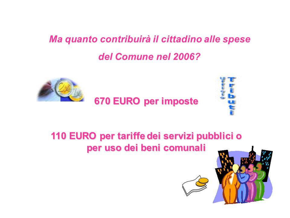 Ma quanto contribuirà il cittadino alle spese del Comune nel 2006? 670 EURO per imposte 110 EURO per tariffe dei servizi pubblici o per uso dei beni c