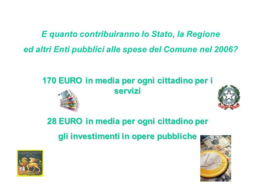 E quanto contribuiranno lo Stato, la Regione ed altri Enti pubblici alle spese del Comune nel 2006? 170 EURO in media per ogni cittadino per i servizi
