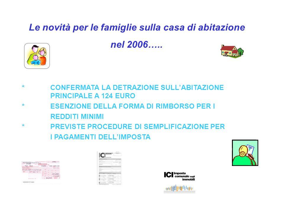 Le novità per le famiglie sulla casa di abitazione nel 2006….. * CONFERMATA LA DETRAZIONE SULLABITAZIONE PRINCIPALE A 124 EURO * ESENZIONE DELLA FORMA
