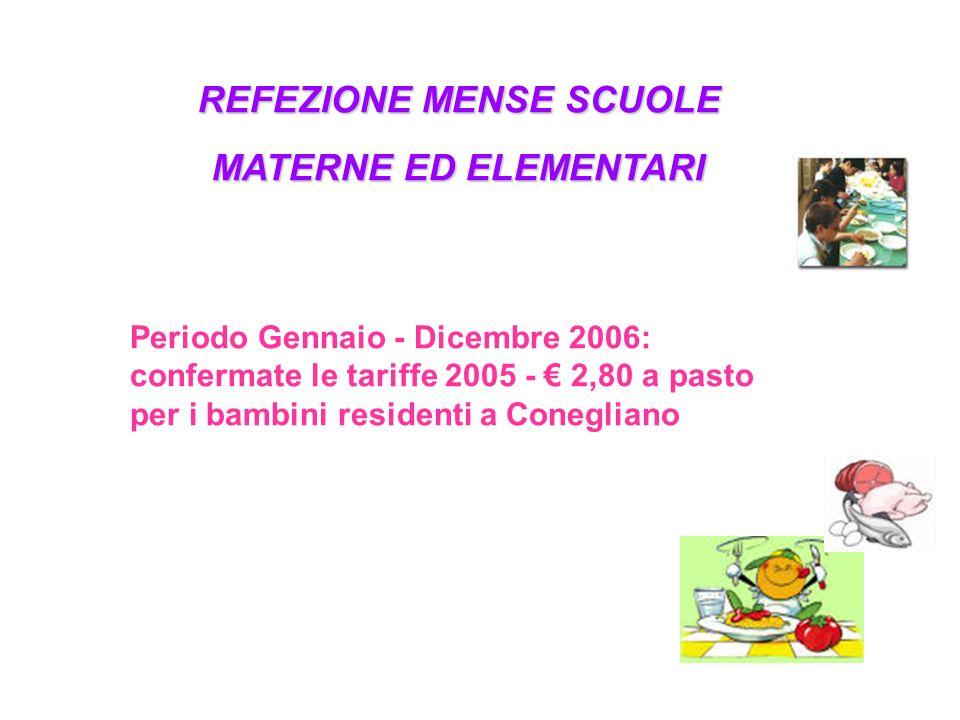 REFEZIONE MENSE SCUOLE MATERNE ED ELEMENTARI Periodo Gennaio - Dicembre 2006: confermate le tariffe 2005 - 2,80 a pasto per i bambini residenti a Conegliano