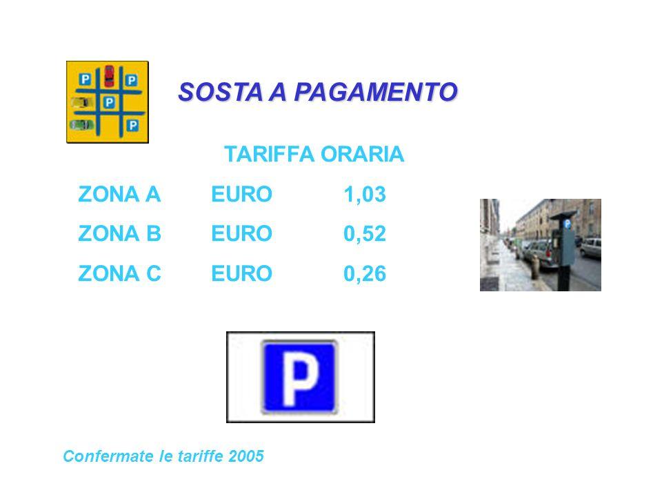 SOSTA A PAGAMENTO TARIFFA ORARIA ZONA AEURO1,03 ZONA BEURO0,52 ZONA CEURO0,26 Confermate le tariffe 2005