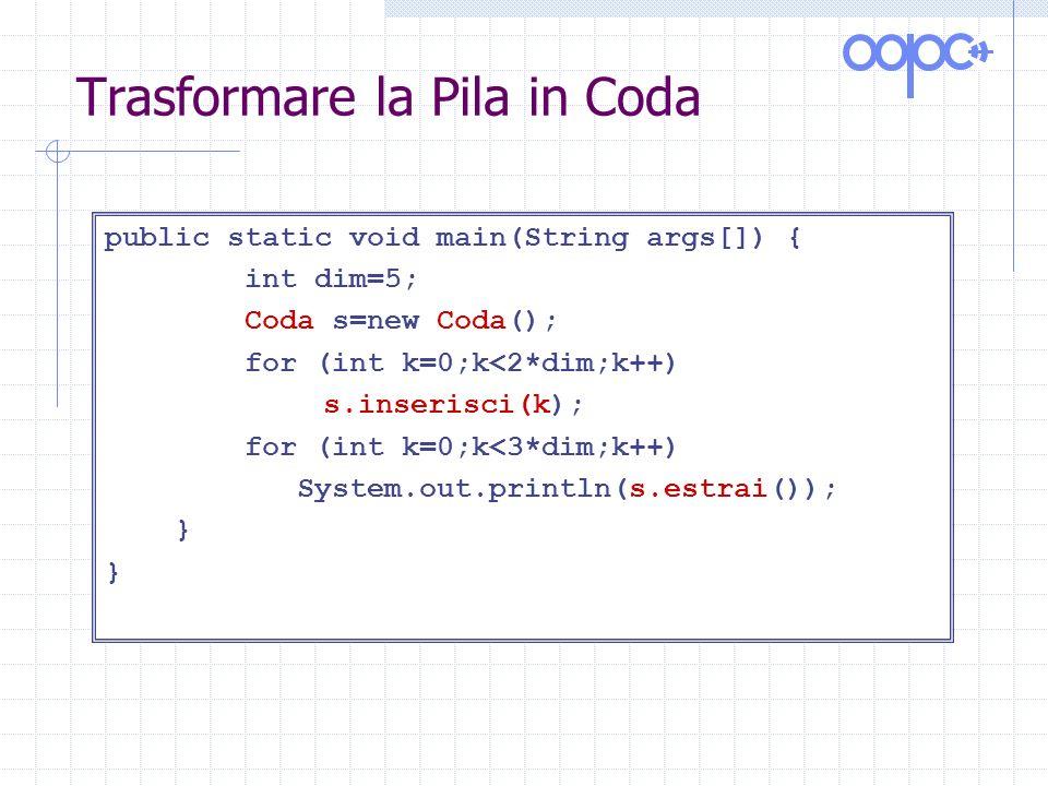 Trasformare la Pila in Coda public static void main(String args[]) { int dim=5; Coda s=new Coda(); for (int k=0;k<2*dim;k++) s.inserisci(k); for (int k=0;k<3*dim;k++) System.out.println(s.estrai()); }
