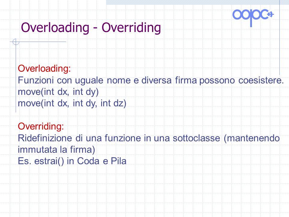 Overloading - Overriding Overloading: Funzioni con uguale nome e diversa firma possono coesistere.