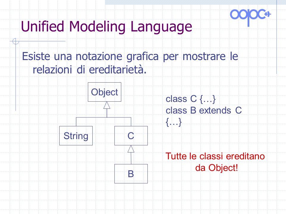 Unified Modeling Language class C {…} class B extends C {…} Esiste una notazione grafica per mostrare le relazioni di ereditarietà.