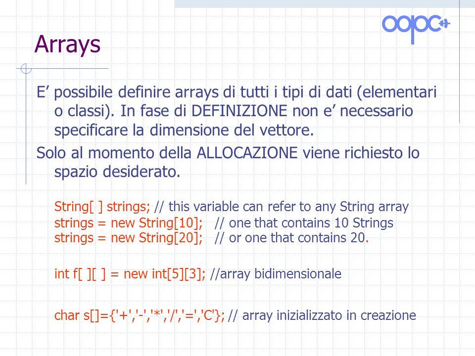 Arrays E possibile definire arrays di tutti i tipi di dati (elementari o classi).