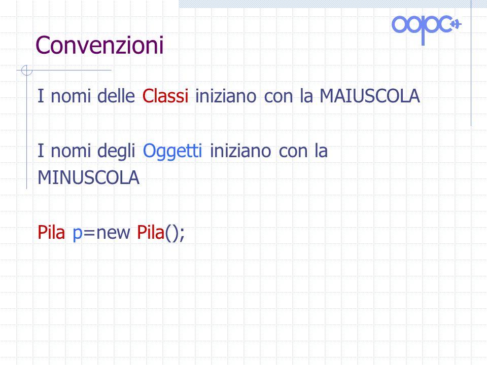 Convenzioni I nomi delle Classi iniziano con la MAIUSCOLA I nomi degli Oggetti iniziano con la MINUSCOLA Pila p=new Pila();