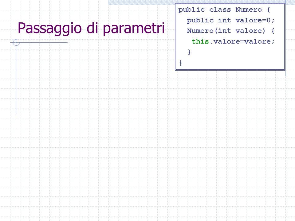 Passaggio di parametri public class Numero { public int valore=0; Numero(int valore) { this.valore=valore; }
