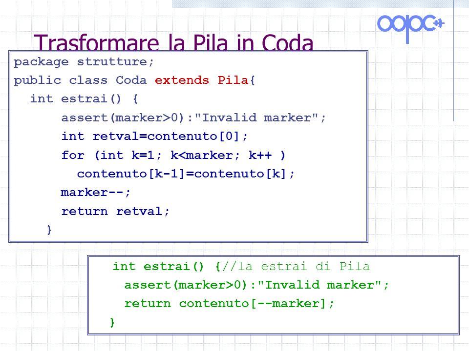 Trasformare la Pila in Coda package strutture; public class Coda extends Pila{ int estrai() { assert(marker>0): Invalid marker ; int retval=contenuto[0]; for (int k=1; k<marker; k++ ) contenuto[k-1]=contenuto[k]; marker--; return retval; } int estrai() {//la estrai di Pila assert(marker>0): Invalid marker ; return contenuto[--marker]; }