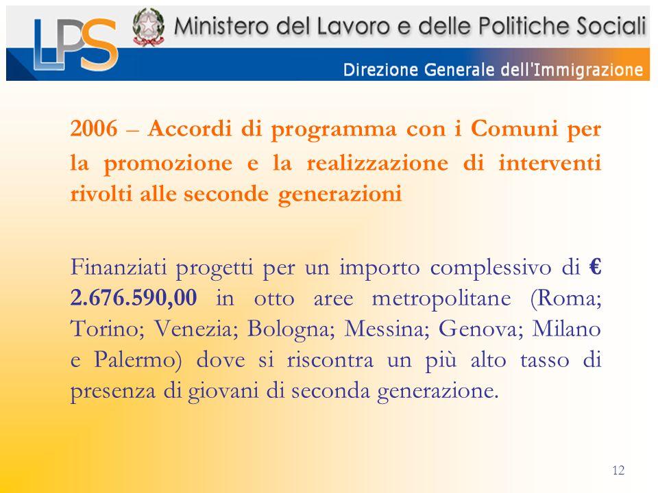 12 2006 – Accordi di programma con i Comuni per la promozione e la realizzazione di interventi rivolti alle seconde generazioni Finanziati progetti pe