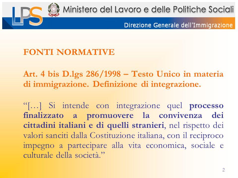 2 FONTI NORMATIVE Art. 4 bis D.lgs 286/1998 – Testo Unico in materia di immigrazione. Definizione di integrazione. […] Si intende con integrazione que