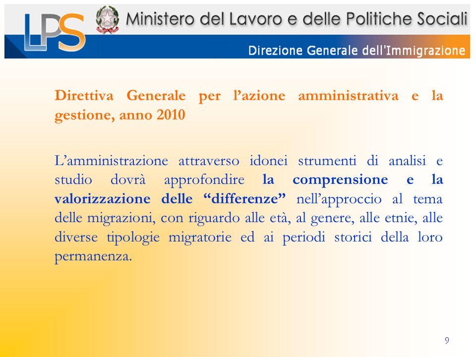 9 Direttiva Generale per lazione amministrativa e la gestione, anno 2010 Lamministrazione attraverso idonei strumenti di analisi e studio dovrà approf