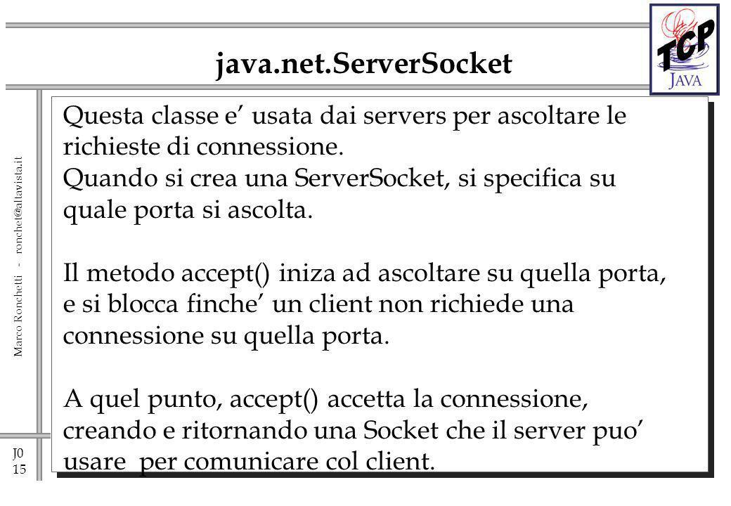 J0 15 Marco Ronchetti - ronchet@altavista.it java.net.ServerSocket Questa classe e usata dai servers per ascoltare le richieste di connessione.
