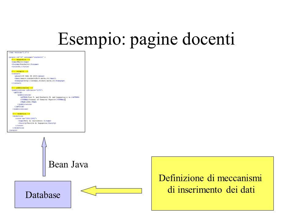 Esempio: pagine docenti Database Bean Java Definizione di meccanismi di inserimento dei dati