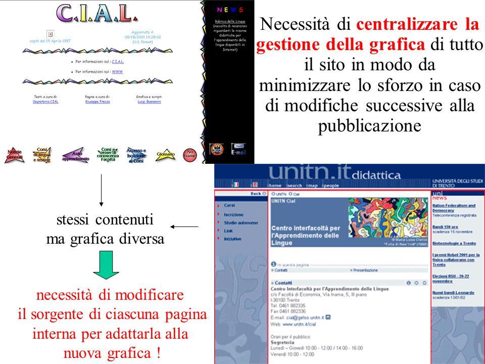 Necessità di centralizzare la gestione della grafica di tutto il sito in modo da minimizzare lo sforzo in caso di modifiche successive alla pubblicazi