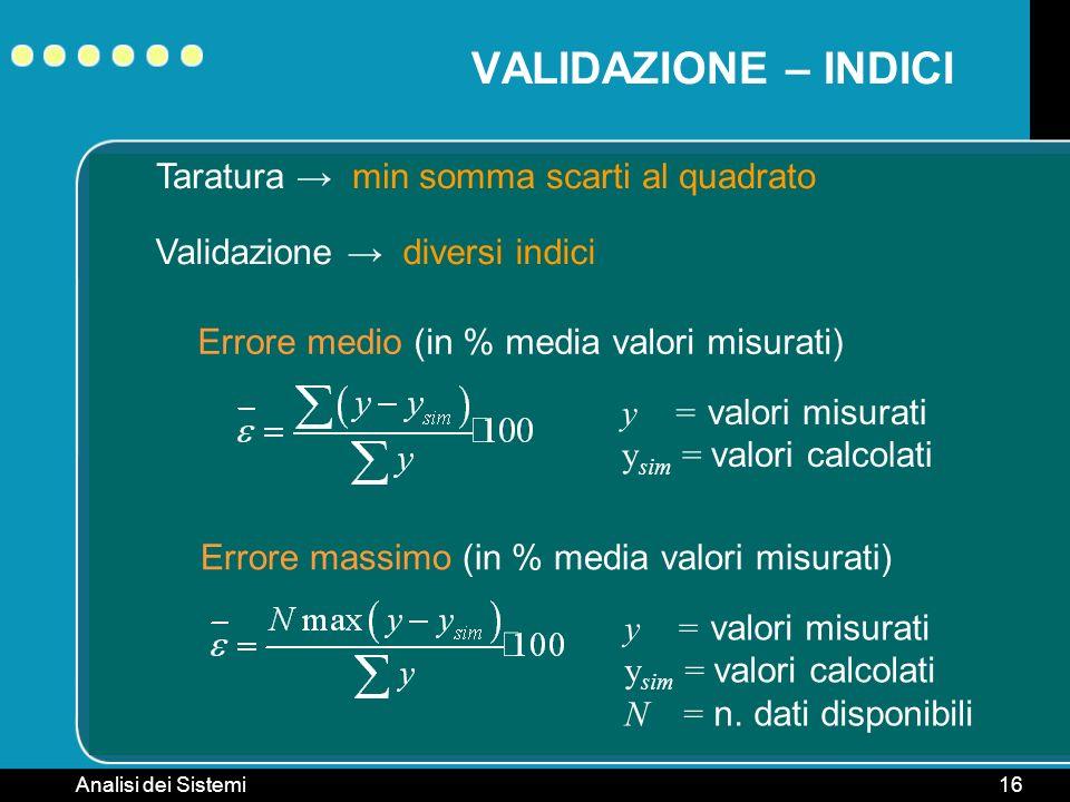 Analisi dei Sistemi16 VALIDAZIONE – INDICI Taratura min somma scarti al quadrato Validazione diversi indici Errore medio (in % media valori misurati)