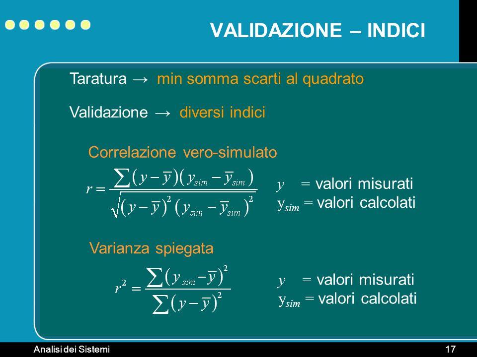 Analisi dei Sistemi17 VALIDAZIONE – INDICI Taratura min somma scarti al quadrato Validazione diversi indici Correlazione vero-simulato y = valori misu
