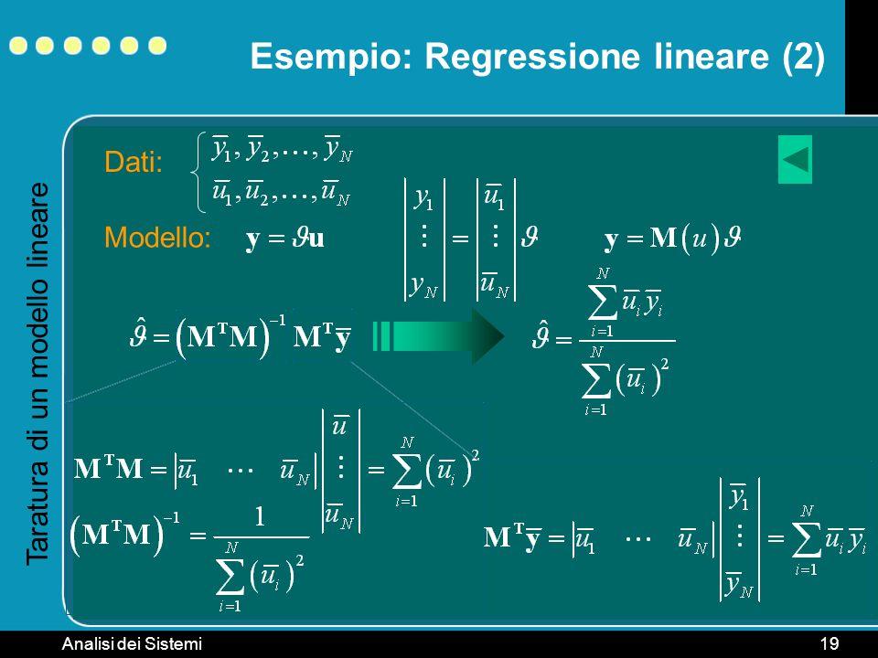 Analisi dei Sistemi19 Esempio: Regressione lineare (2) Dati: Modello: Taratura di un modello lineare
