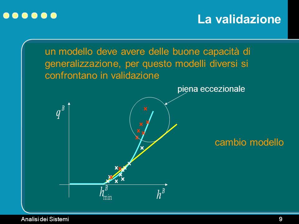Analisi dei Sistemi9 La validazione un modello deve avere delle buone capacità di generalizzazione, per questo modelli diversi si confrontano in valid
