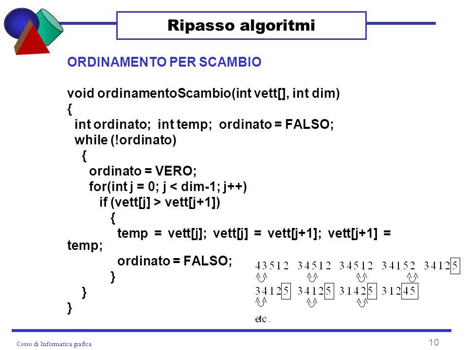 Corso di Informatica grafica 10 Ripasso algoritmi ORDINAMENTO PER SCAMBIO void ordinamentoScambio(int vett[], int dim) { int ordinato; int temp; ordinato = FALSO; while (!ordinato) { ordinato = VERO; for(int j = 0; j < dim-1; j++) if (vett[j] > vett[j+1]) { temp = vett[j]; vett[j] = vett[j+1]; vett[j+1] = temp; ordinato = FALSO; }