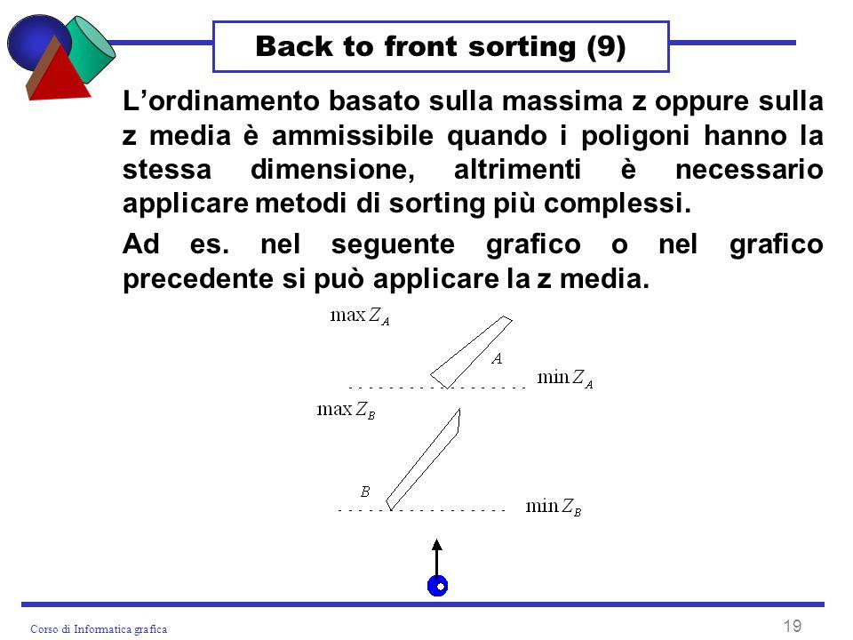 Corso di Informatica grafica 19 Back to front sorting (9) Lordinamento basato sulla massima z oppure sulla z media è ammissibile quando i poligoni hanno la stessa dimensione, altrimenti è necessario applicare metodi di sorting più complessi.