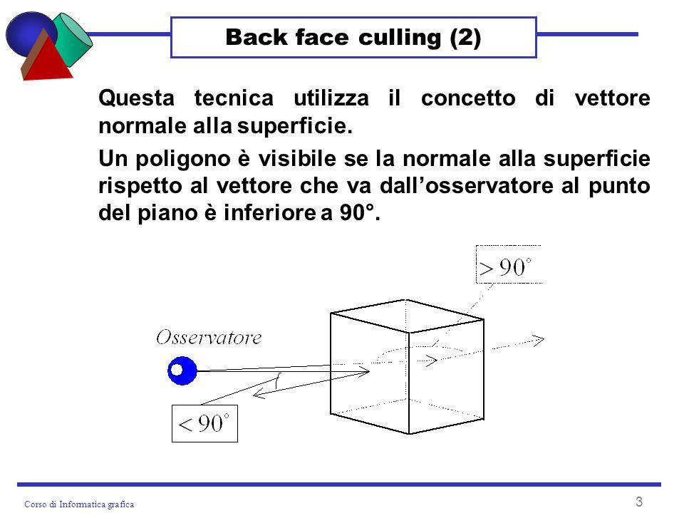 Corso di Informatica grafica 14 Back to front sorting (4) Radix-sort Sfrutta il fatto che è molto facile ordinare un array di numeri che appartengono ad un range limitato di valori.