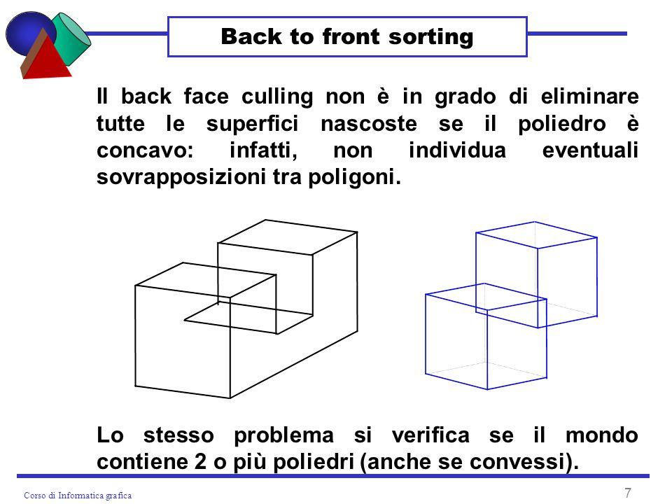 Corso di Informatica grafica 8 Back to front sorting (2) Una tecnica per risolvere questo problema consiste nello sfruttare le architetture frame buffer degli hardware grafici (matrice di memoria in cui si rappresenta il grafico).