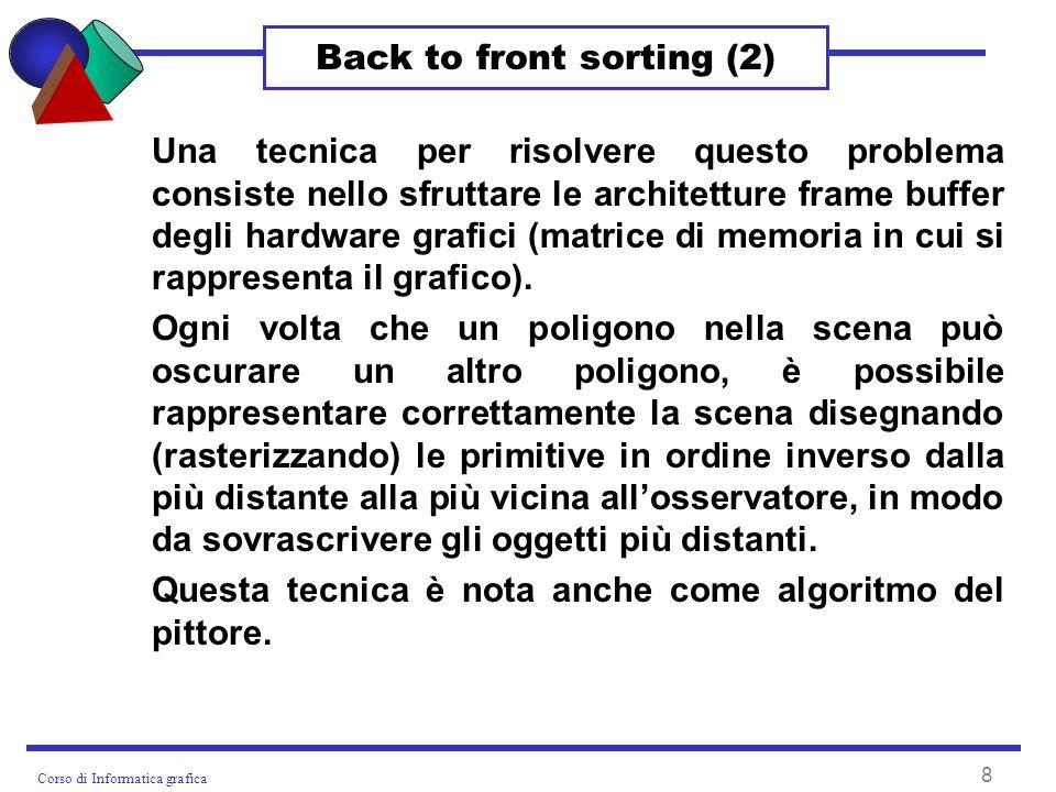 Corso di Informatica grafica 9 Back to front sorting (3) Per ottenere un algoritmo back-to-front basta applicare un algoritmo di sorting utilizzando un particolare criterio di comparazione.