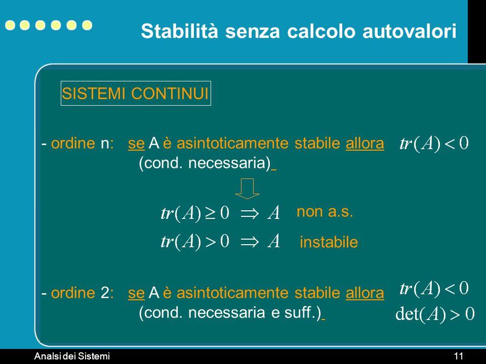Analsi dei Sistemi11 Stabilità senza calcolo autovalori SISTEMI CONTINUI non a.s. instabile - ordine n: se A è asintoticamente stabile allora (cond. n