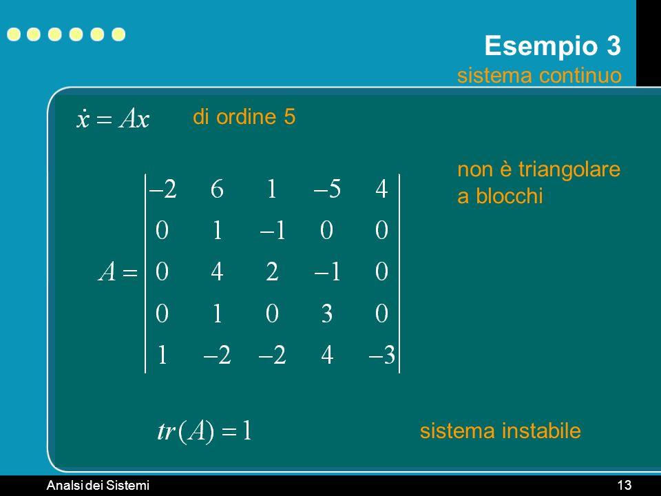Analsi dei Sistemi13 Esempio 3 sistema continuo di ordine 5 sistema instabile non è triangolare a blocchi