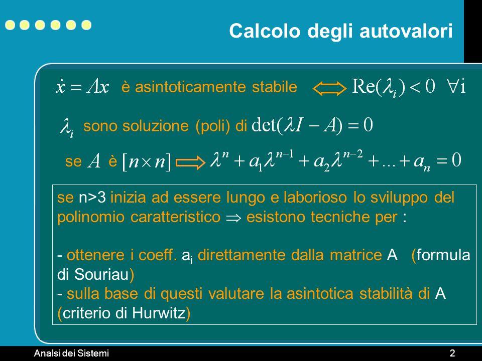 Analsi dei Sistemi2 Calcolo degli autovalori è asintoticamente stabile sono soluzione (poli) di seè se n>3 inizia ad essere lungo e laborioso lo sviluppo del polinomio caratteristico esistono tecniche per : - ottenere i coeff.