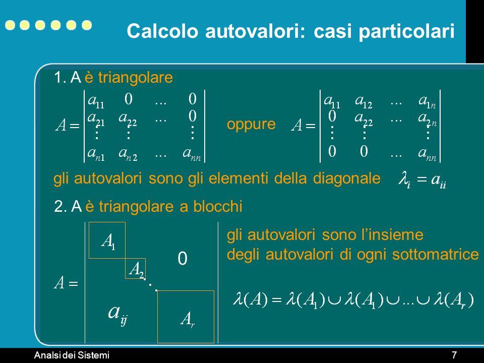 Analsi dei Sistemi7 Calcolo autovalori: casi particolari 1. A è triangolare oppure gli autovalori sono gli elementi della diagonale 2. A è triangolare