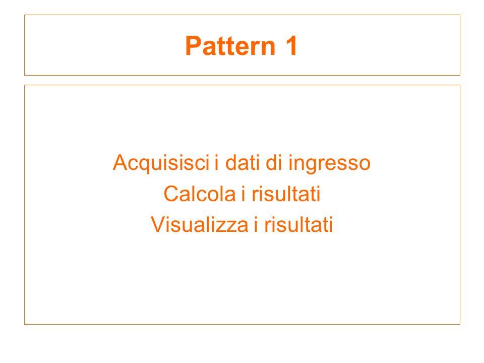 Acquisisci i dati di ingresso Calcola i risultati Visualizza i risultati Pattern 1