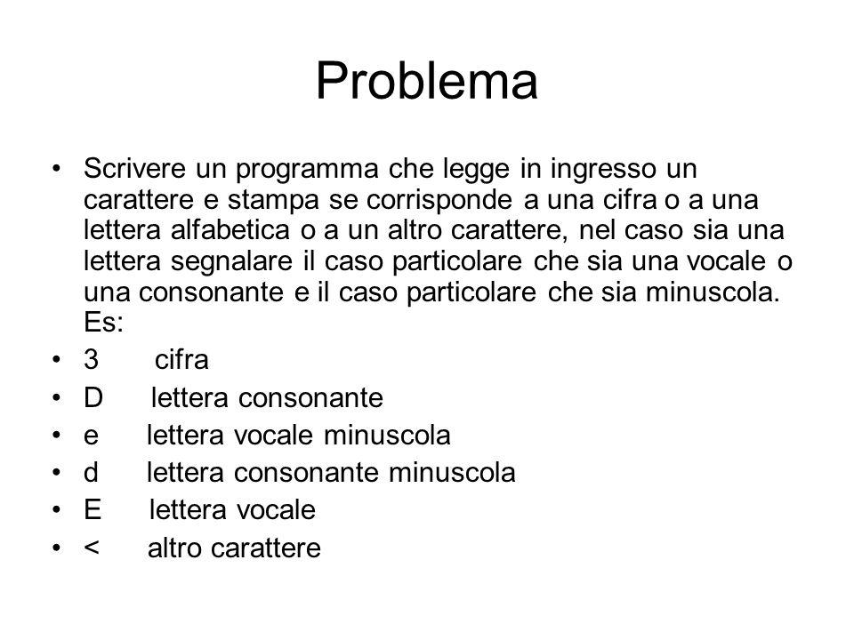 Problema Scrivere un programma che legge in ingresso un carattere e stampa se corrisponde a una cifra o a una lettera alfabetica o a un altro caratter