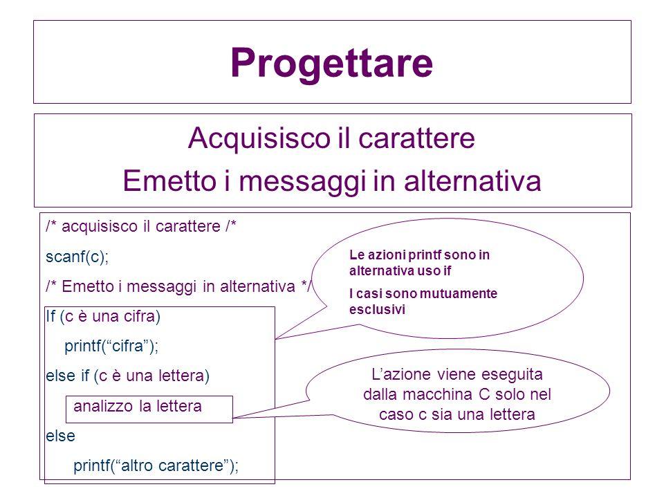 Acquisisco il carattere Emetto i messaggi in alternativa Progettare /* acquisisco il carattere /* scanf(c); /* Emetto i messaggi in alternativa */ If