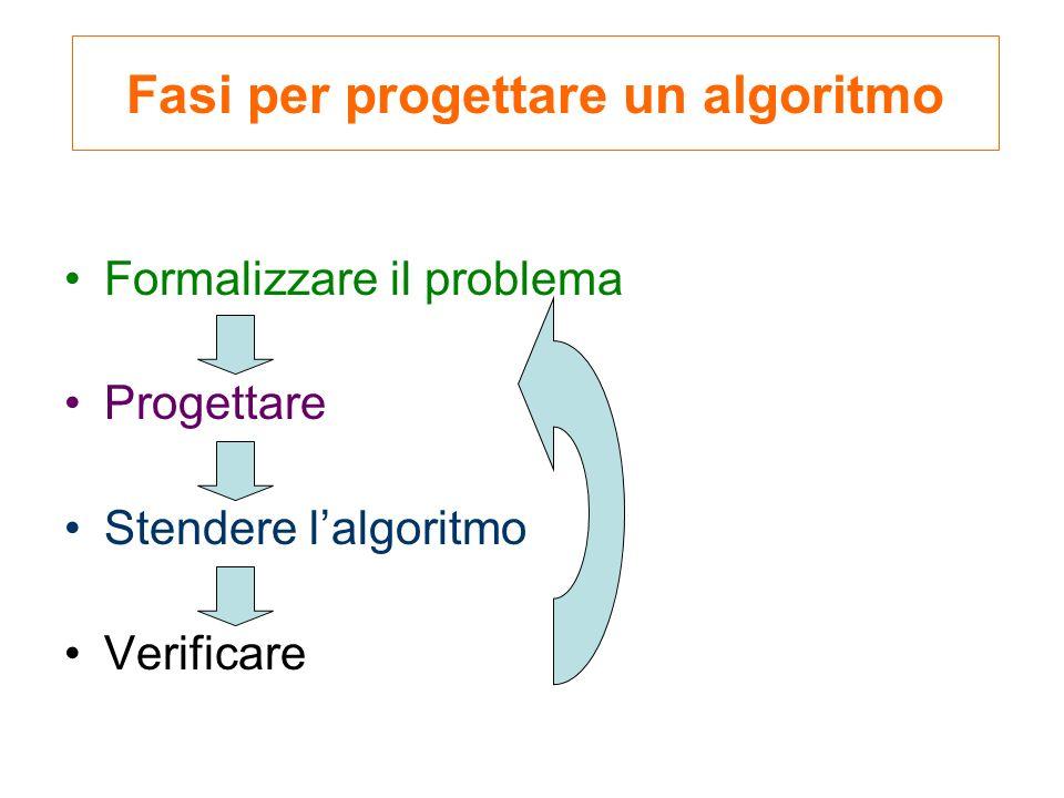 Fasi per progettare un algoritmo Formalizzare il problema Progettare Stendere lalgoritmo Verificare