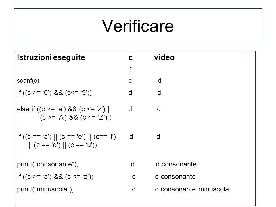 Istruzioni eseguite c video ? scanf(c) d d If ((c >= 0) && (c<= 9)) d d else if ((c >= a) && (c <= z) || d d (c >= A) && (c <= Z) ) If ((c == a) || (c