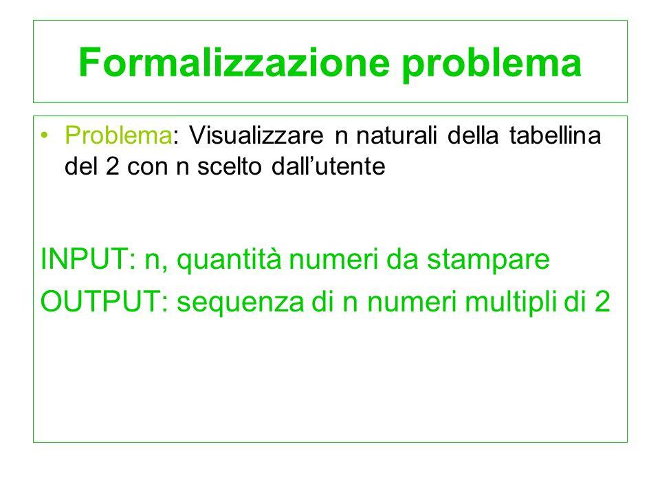 Formalizzazione problema Problema: Visualizzare n naturali della tabellina del 2 con n scelto dallutente INPUT: n, quantità numeri da stampare OUTPUT: