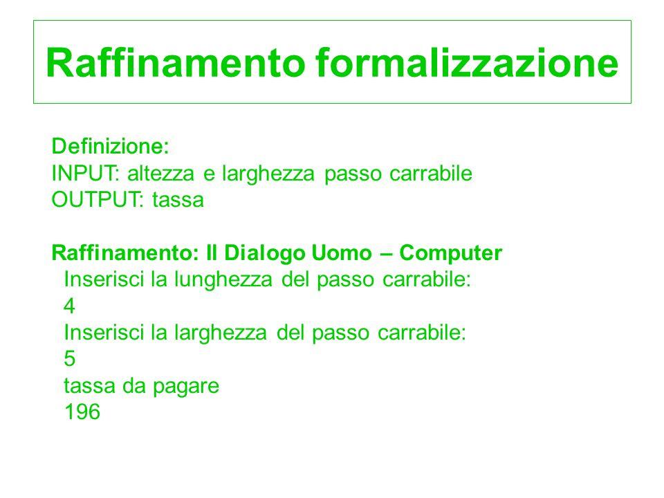 Raffinamento formalizzazione Definizione: INPUT: altezza e larghezza passo carrabile OUTPUT: tassa Raffinamento: Il Dialogo Uomo – Computer Inserisci