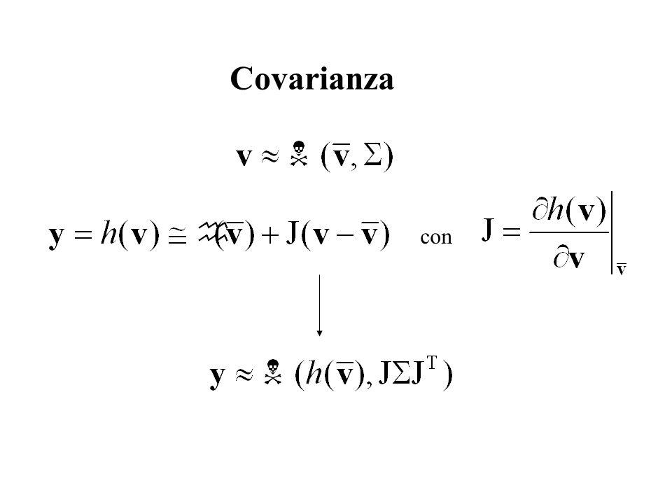 Spazio delle misurazioni (N dimensionale): variabili non deterministiche sottoposte a errore di misura.