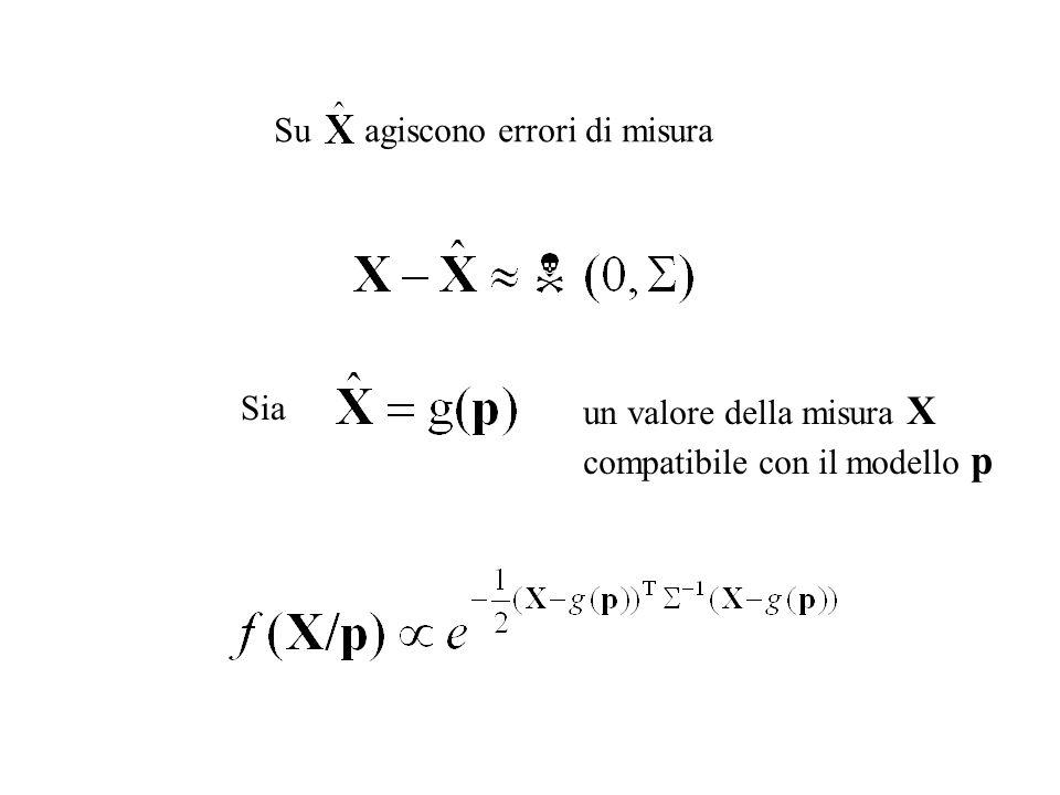 Su agiscono errori di misura Sia un valore della misura X compatibile con il modello p