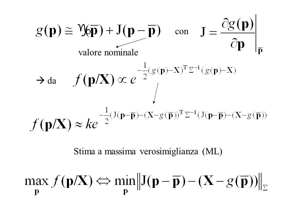 con da Stima a massima verosimiglianza (ML) valore nominale
