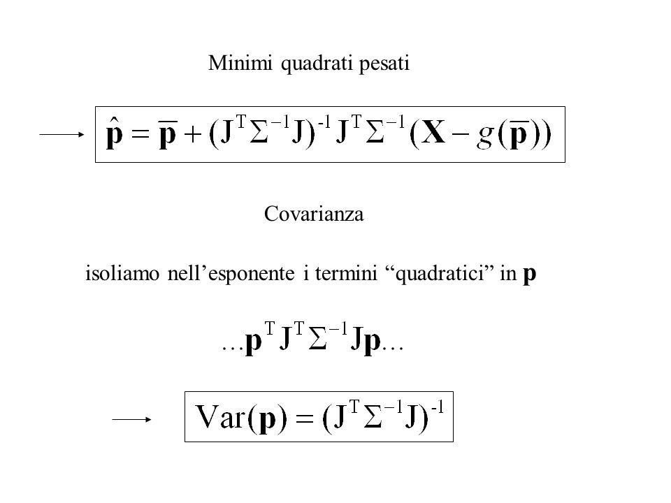 Minimi quadrati pesati Covarianza isoliamo nellesponente i termini quadratici in p