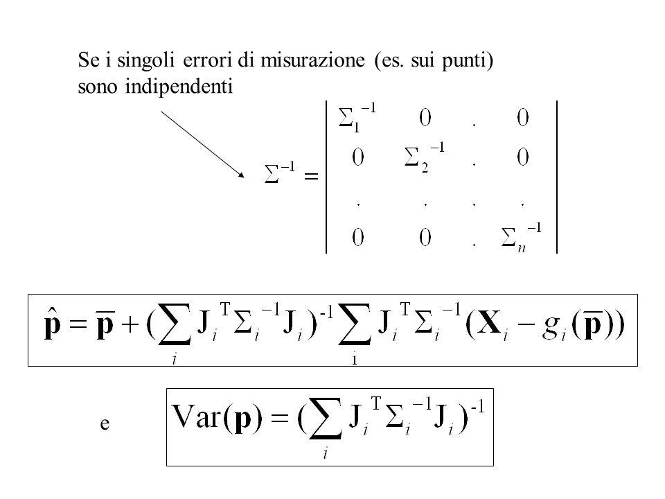 Se i singoli errori di misurazione (es. sui punti) sono indipendenti e