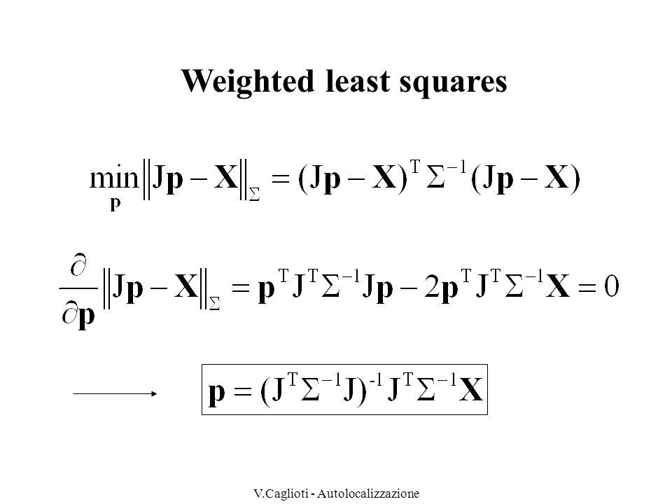 V.Caglioti - Autolocalizzazione Matching tra misure e modello della mappa -costruzione delle feature dalle misurazioni - per ciascuna feature (o ciascun gruppo) - selezionare footprint candidate esplorando la struttura dati sulla base dei parametri intrinseci - per ogni footprint candidata - utilizzare parametri estrinseci per vincolare [x,y, ] - per ogni valore di [x,y, ] compatibile con i vincoli - incrementare il contatore di voti di [x,y, ] - selezionare il valore di [x,y, ] più votato