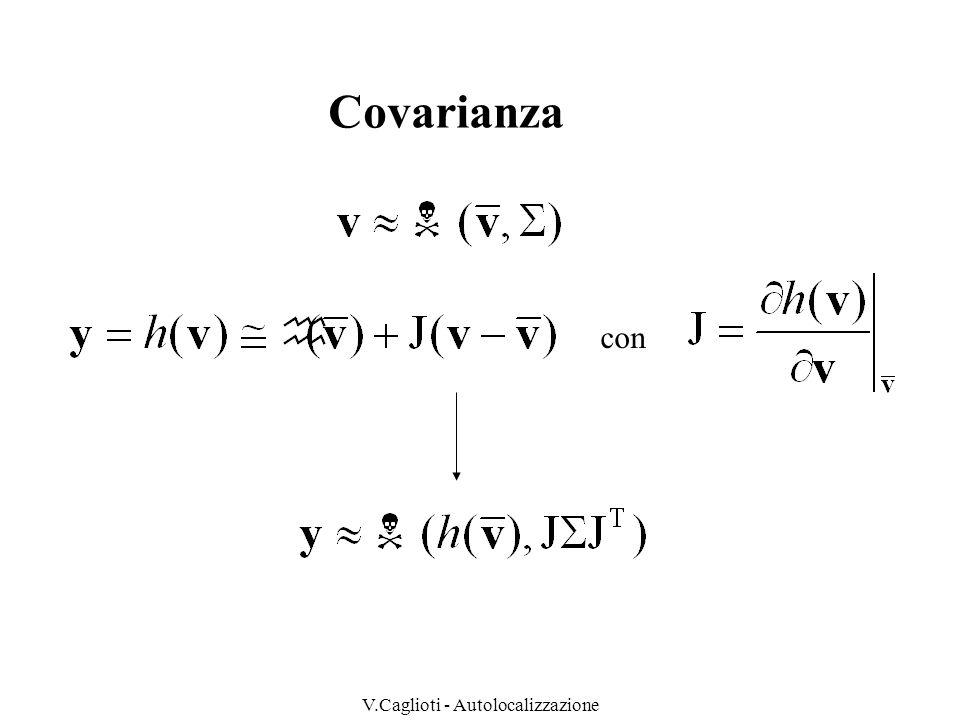 V.Caglioti - Autolocalizzazione Su agiscono errori di misura Sia un valore della misura X compatibile con il modello p